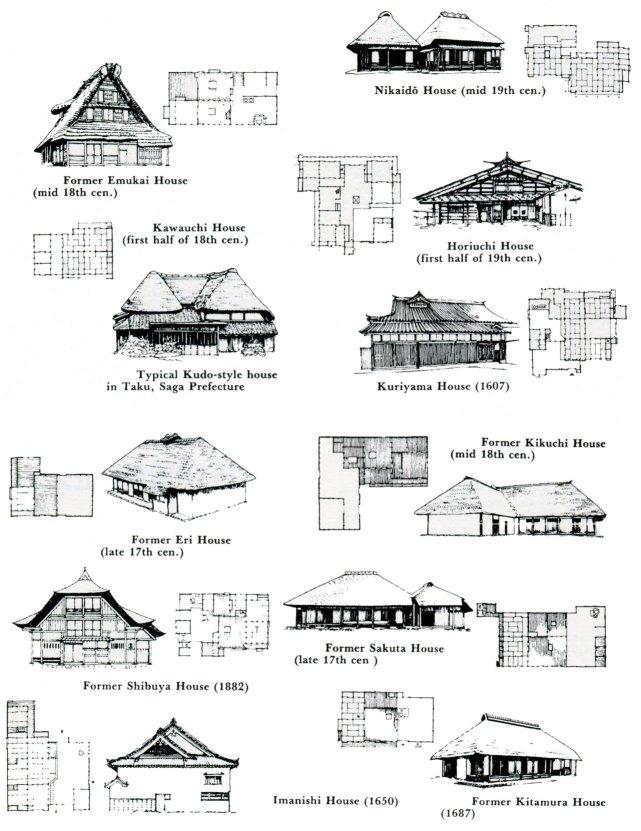 Habitat volutif du mythe aux r alit s 1993 2013 for Architecture traditionnelle japonaise